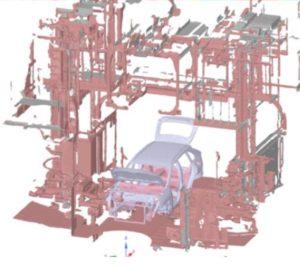3D scan of automotive transfer system